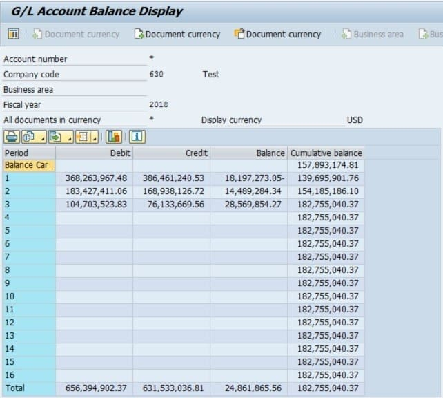 This won't show you the details by G/L account. It will show you the totals for all the accounts together.